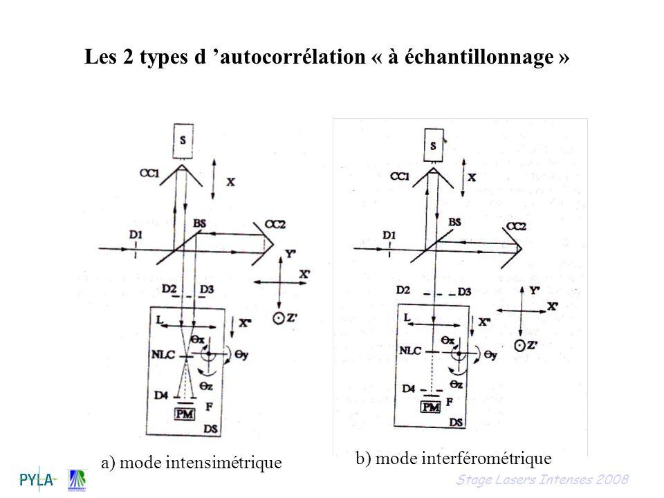 Les 2 types d autocorrélation « à échantillonnage » a) mode intensimétrique b) mode interférométrique Stage Lasers Intenses 2008