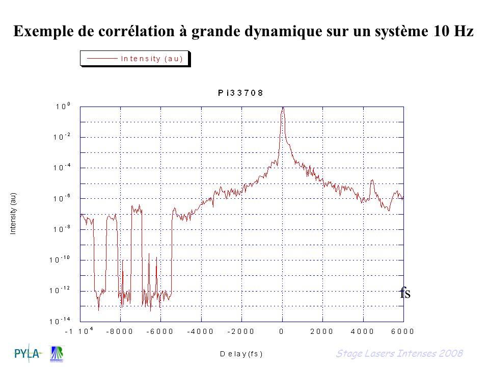 Exemple de corrélation à grande dynamique sur un système 10 Hz fs Stage Lasers Intenses 2008