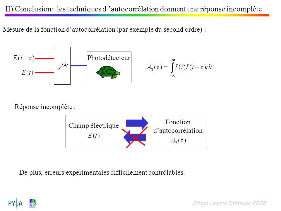 Réponse incomplète : Champ électrique Fonction dautocorrélation De plus, erreurs expérimentales difficilement contrôlables. Mesure de la fonction daut