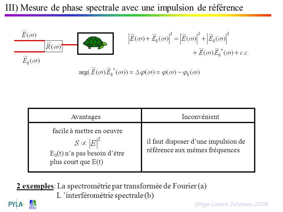 III) Mesure de phase spectrale avec une impulsion de référence il faut disposer dune impulsion de référence aux mêmes fréquences AvantagesInconvénient