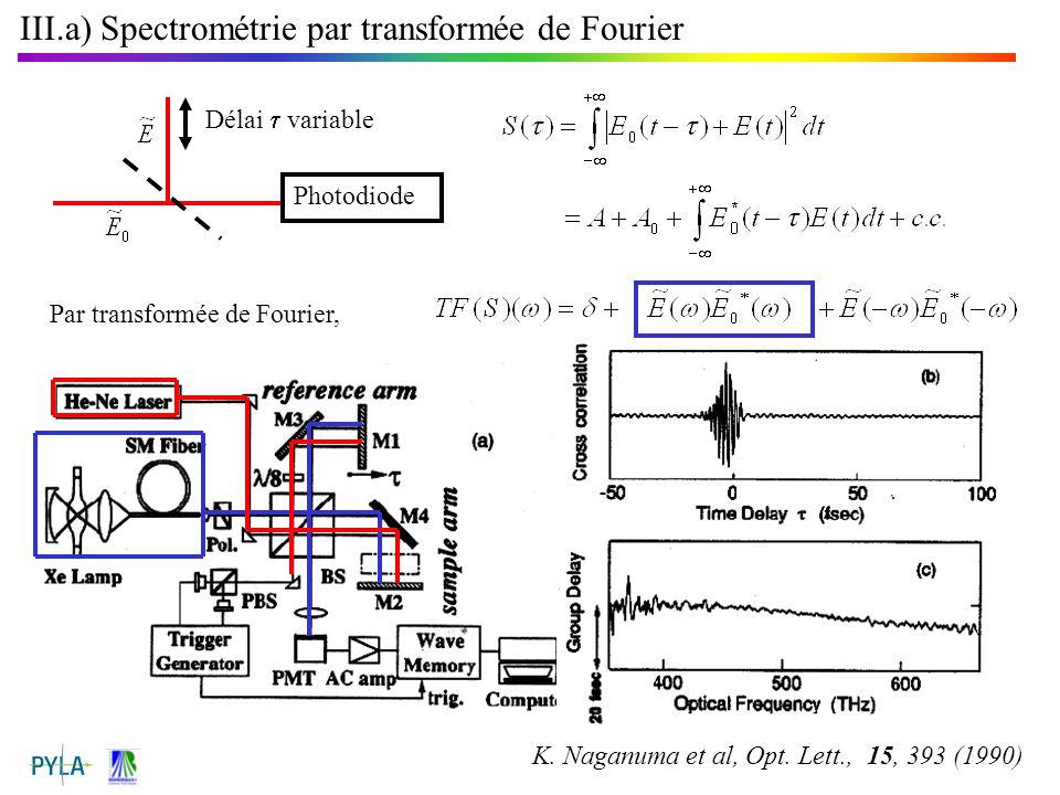 K. Naganuma et al, Opt. Lett., 15, 393 (1990) III.a) Spectrométrie par transformée de Fourier Photodiode Délai variable Par transformée de Fourier,
