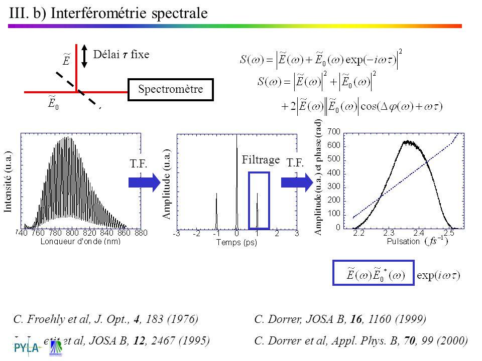 III. b) Interférométrie spectrale Spectromètre Délai fixe Intensité (u.a.) Filtrage T.F. C. Froehly et al, J. Opt., 4, 183 (1976)C. Dorrer, JOSA B, 16