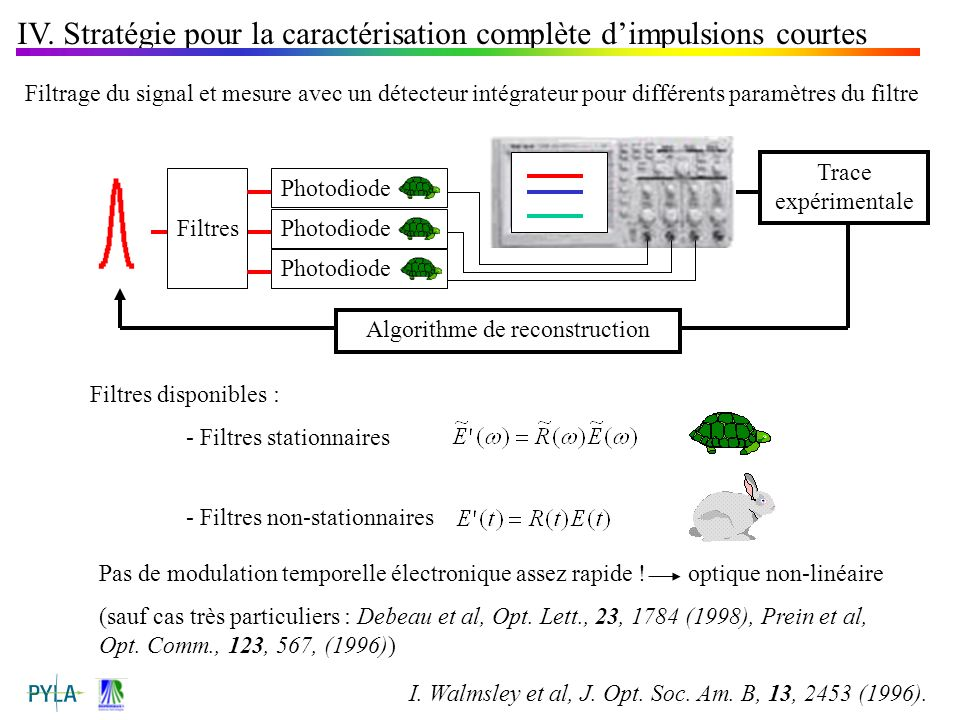 IV. Stratégie pour la caractérisation complète dimpulsions courtes I. Walmsley et al, J. Opt. Soc. Am. B, 13, 2453 (1996). - Filtres non-stationnaires