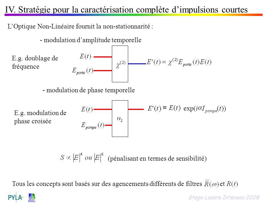 LOptique Non-Linéaire fournit la non-stationnarité : IV. Stratégie pour la caractérisation complète dimpulsions courtes - modulation de phase temporel