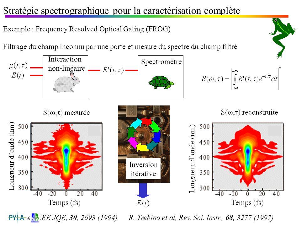 Stratégie spectrographique pour la caractérisation complète J. Paye, IEEE JQE, 30, 2693 (1994) R. Trebino et al, Rev. Sci. Instr., 68, 3277 (1997) Tem