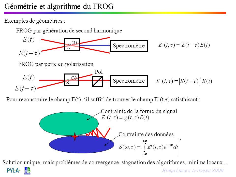 Géométrie et algorithme du FROG Pour reconstruire le champ E(t), il suffit de trouver le champ E(t, ) satisfaisant : Contrainte de la forme du signal