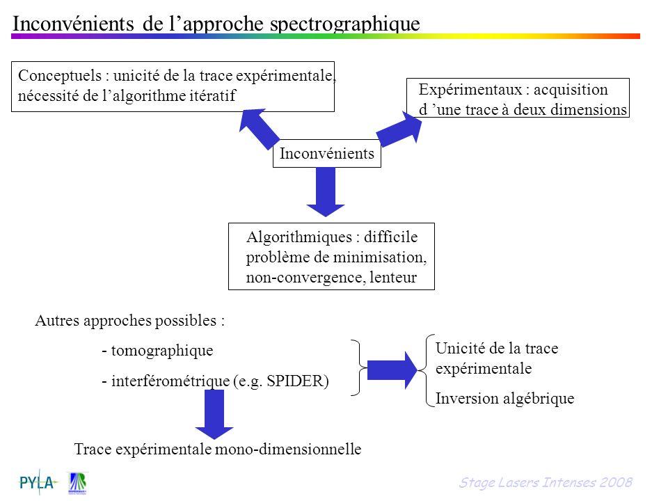 Inconvénients de lapproche spectrographique Inconvénients Expérimentaux : acquisition d une trace à deux dimensions Conceptuels : unicité de la trace