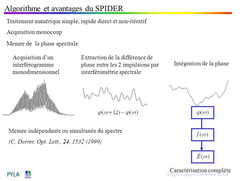 Algorithme et avantages du SPIDER Traitement numérique simple, rapide direct et non-itératif Acquisition monocoup Acquisition dun interférogramme mono