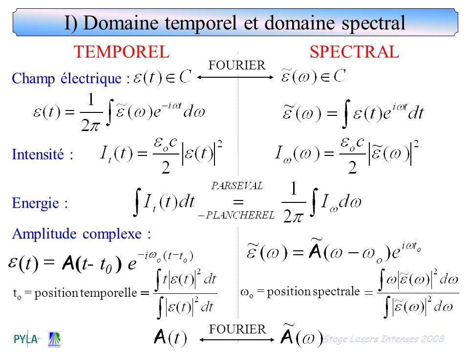 I) Domaine temporel et domaine spectral TEMPORELSPECTRAL Champ électrique : FOURIER Intensité : Energie : Amplitude complexe : t o = position temporel
