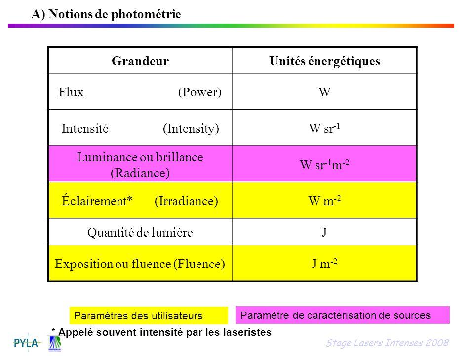 A) Notions de photométrie GrandeurUnités énergétiques Flux (Power)W Intensité (Intensity)W sr -1 Luminance ou brillance (Radiance) W sr -1 m -2 Éclairement* (Irradiance)W m -2 Quantité de lumièreJ Exposition ou fluence (Fluence)J m -2 Paramètres des utilisateurs Paramètre de caractérisation de sources * Appelé souvent intensité par les laseristes Stage Lasers Intenses 2008