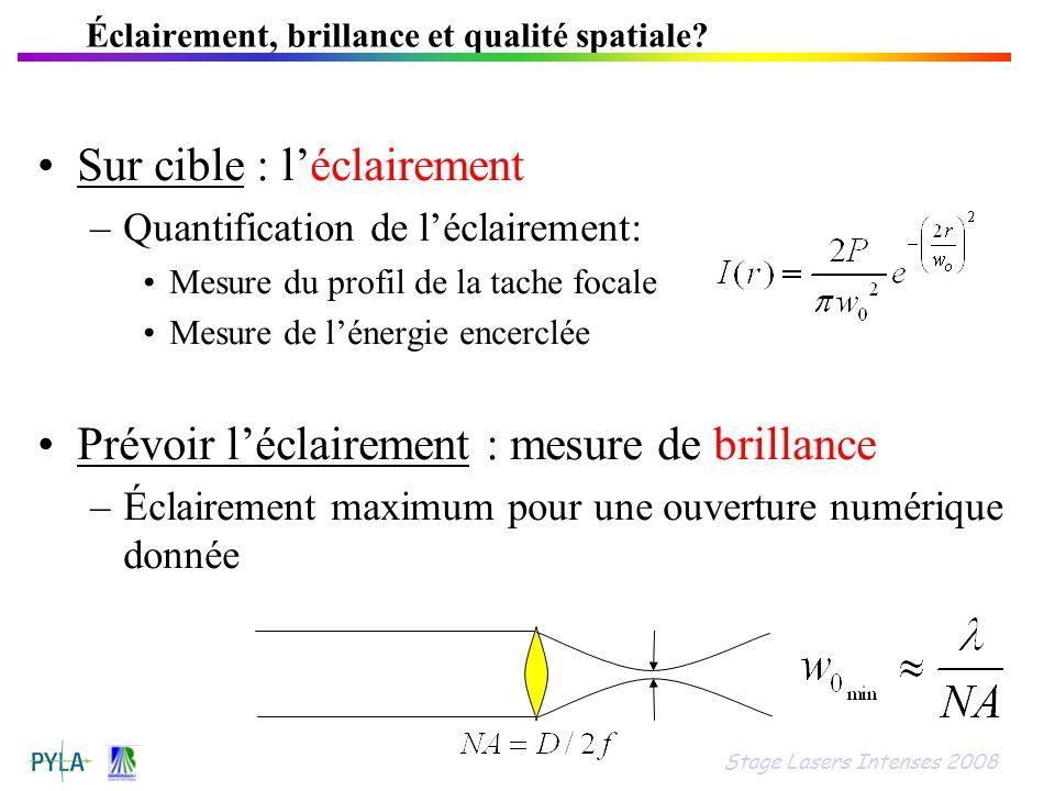 Éclairement, brillance et qualité spatiale? Sur cible : léclairement –Quantification de léclairement: Mesure du profil de la tache focale Mesure de lé