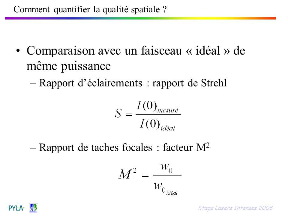 Comment quantifier la qualité spatiale ? Comparaison avec un faisceau « idéal » de même puissance –Rapport déclairements : rapport de Strehl –Rapport