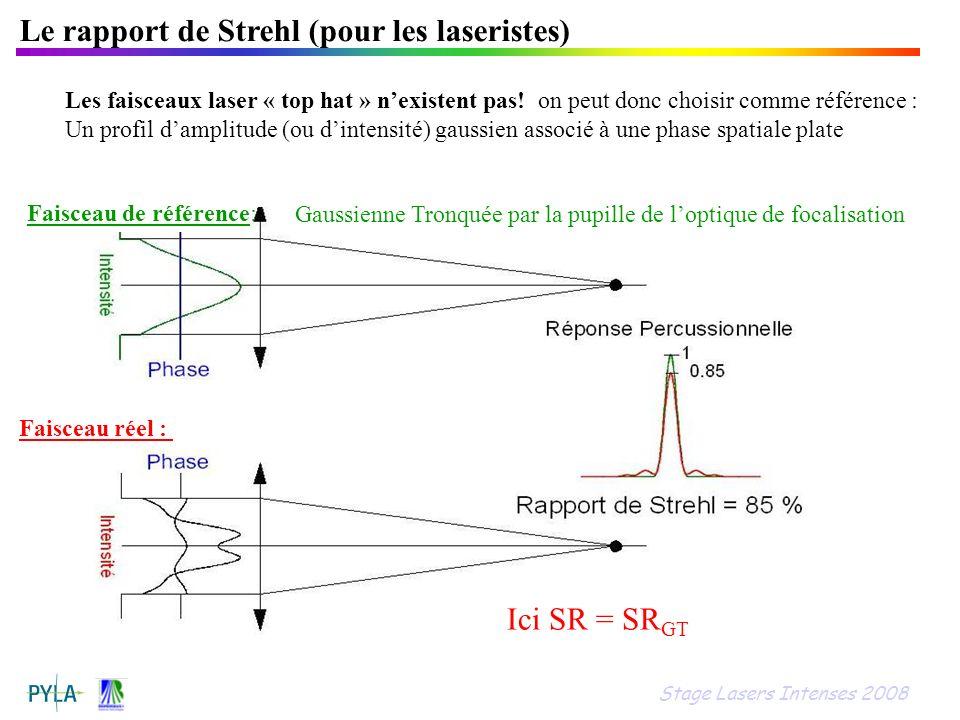 Le rapport de Strehl (pour les laseristes) Les faisceaux laser « top hat » nexistent pas! on peut donc choisir comme référence : Un profil damplitude