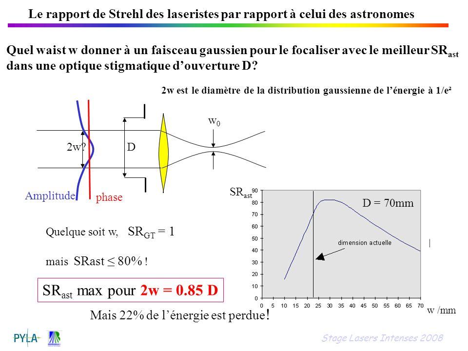 Le rapport de Strehl des laseristes par rapport à celui des astronomes Quel waist w donner à un faisceau gaussien pour le focaliser avec le meilleur S