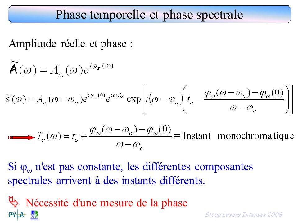 Phase temporelle et phase spectrale Amplitude réelle et phase : Si t n est pas constante, la fréquence instantanée varie Stage Lasers Intenses 2008
