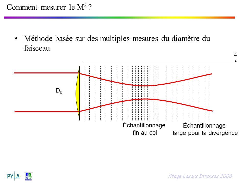 Comment mesurer le M 2 ? Méthode basée sur des multiples mesures du diamètre du faisceau D0D0 Échantillonnage fin au col Échantillonnage large pour la