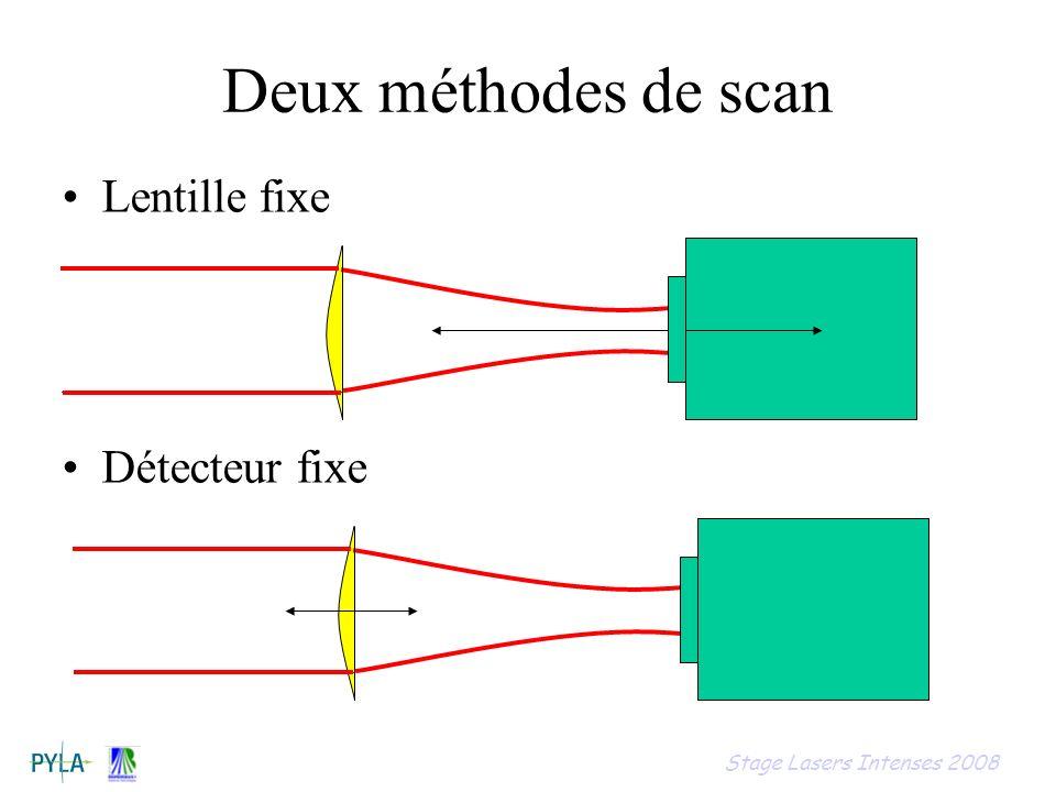 Deux méthodes de scan Lentille fixe Détecteur fixe Stage Lasers Intenses 2008