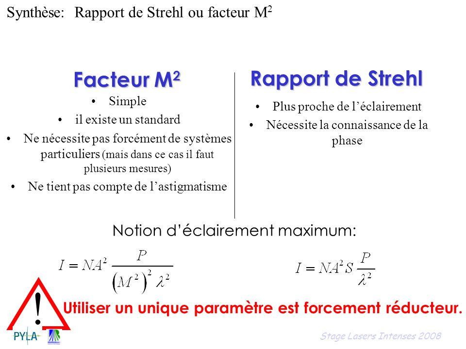 Synthèse: Rapport de Strehl ou facteur M 2 Facteur M 2 Simple il existe un standard Ne nécessite pas forcément de systèmes particuliers (mais dans ce