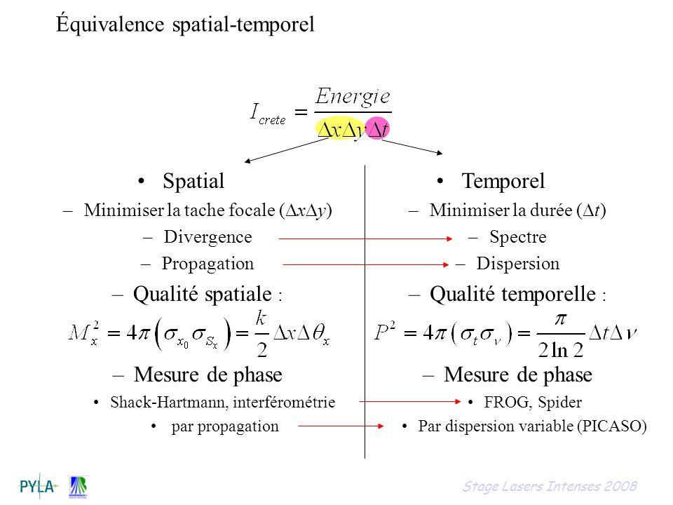 Spatial –Minimiser la tache focale ( x y) –Divergence –Propagation –Qualité spatiale : –Mesure de phase Shack-Hartmann, interférométrie par propagatio