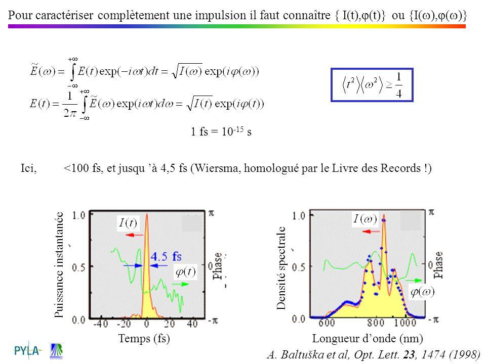 Ici, <100 fs, et jusqu à 4,5 fs (Wiersma, homologué par le Livre des Records !) Longueur donde (nm)Temps (fs) Puissance instantanée Densité spectrale