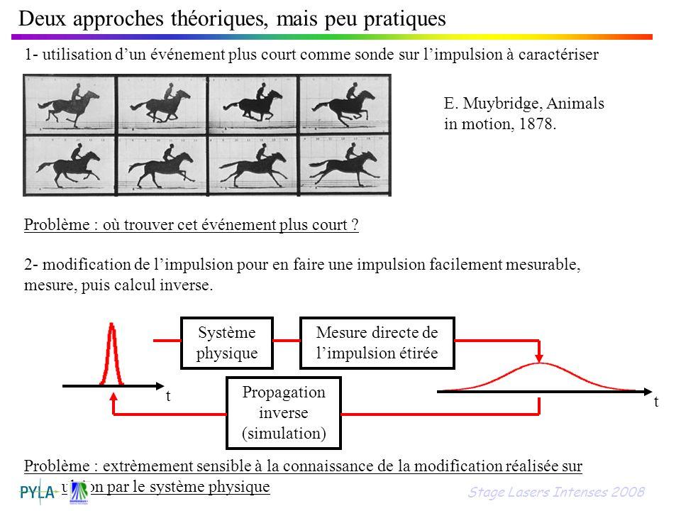 Deux approches théoriques, mais peu pratiques 1- utilisation dun événement plus court comme sonde sur limpulsion à caractériser E. Muybridge, Animals