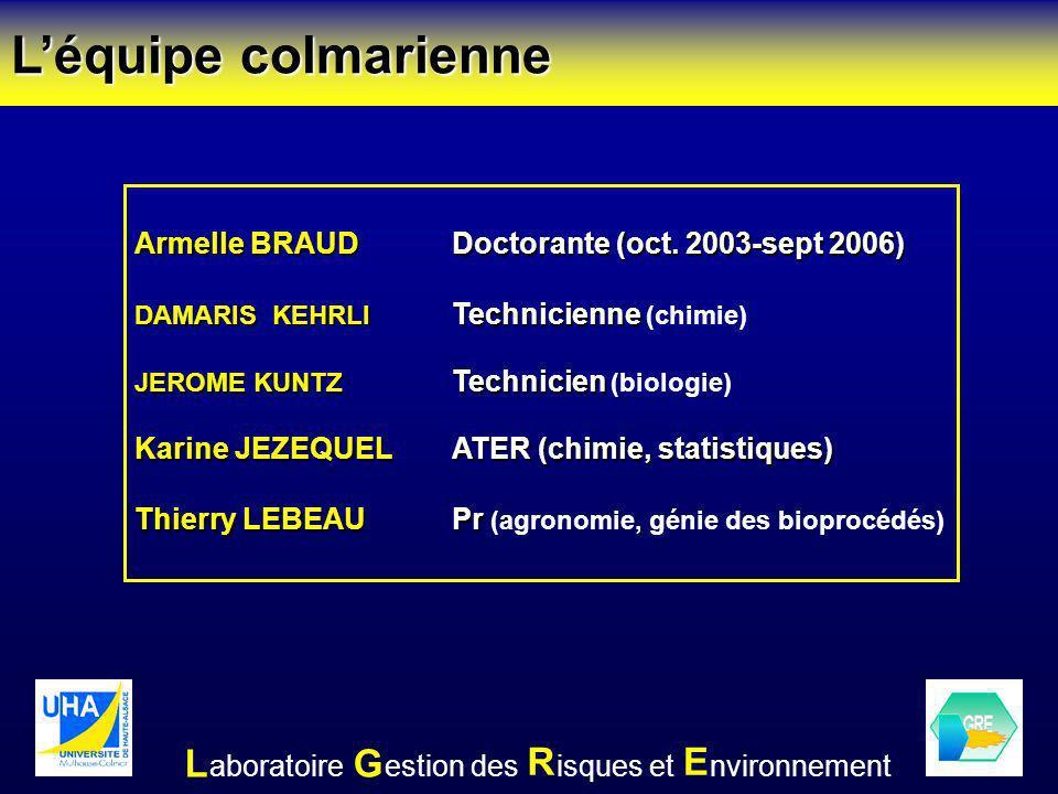 Armelle BRAUD Doctorante (oct. 2003-sept 2006) DAMARIS KEHRLI Technicienne DAMARIS KEHRLI Technicienne (chimie) JEROME KUNTZ Technicien JEROME KUNTZ T