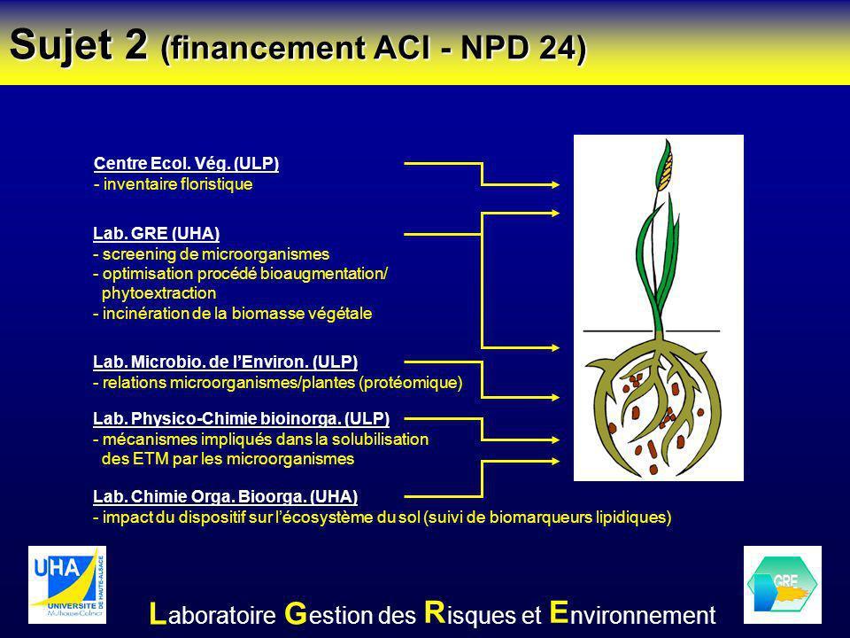Sujet 2 (financement ACI - NPD 24) LG RE aboratoireestion desisques etnvironnement Centre Ecol. Vég. (ULP) - inventaire floristique Lab. Microbio. de