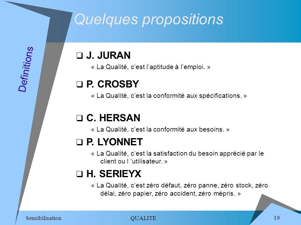 Sensibilisation QUALITE 19 J. JURAN « La Qualité, cest laptitude à lemploi. » P. CROSBY « La Qualité, cest la conformité aux spécifications. » C. HERS