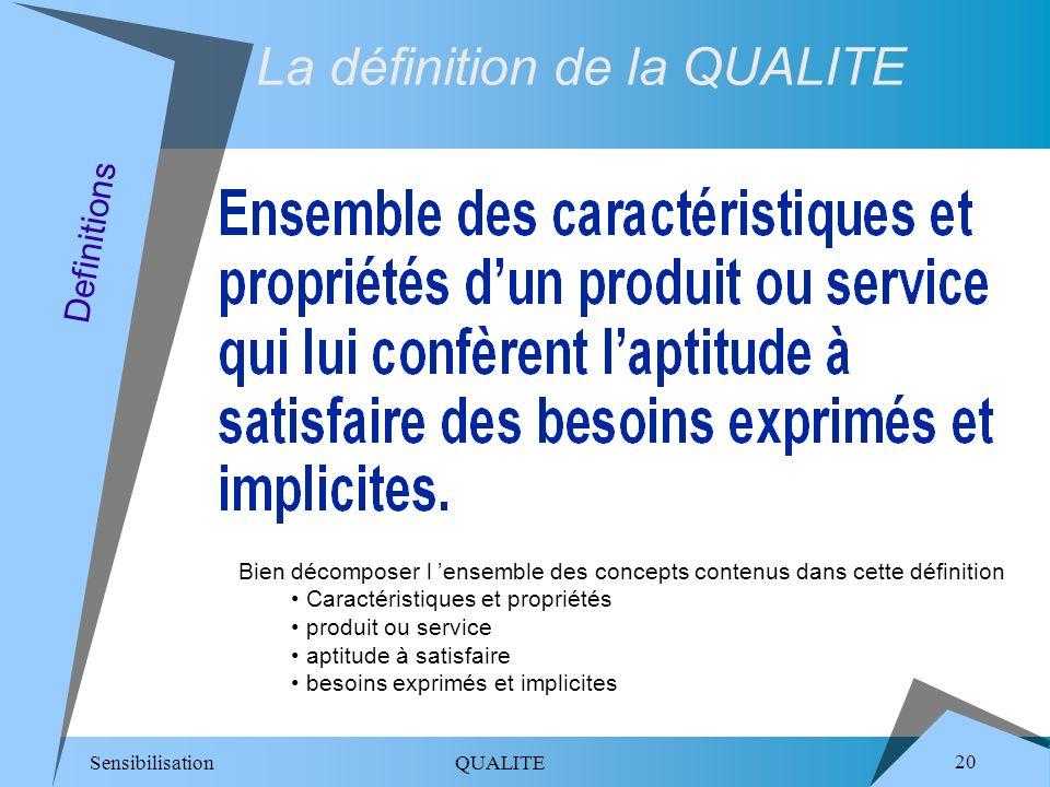 Sensibilisation QUALITE 20 Definitions La définition de la QUALITE Bien décomposer l ensemble des concepts contenus dans cette définition Caractéristiques et propriétés produit ou service aptitude à satisfaire besoins exprimés et implicites