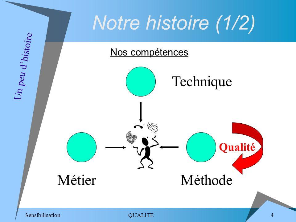 Sensibilisation QUALITE 4 Notre histoire (1/2) Un peu dhistoire Technique MétierMéthode Nos compétences Qualité