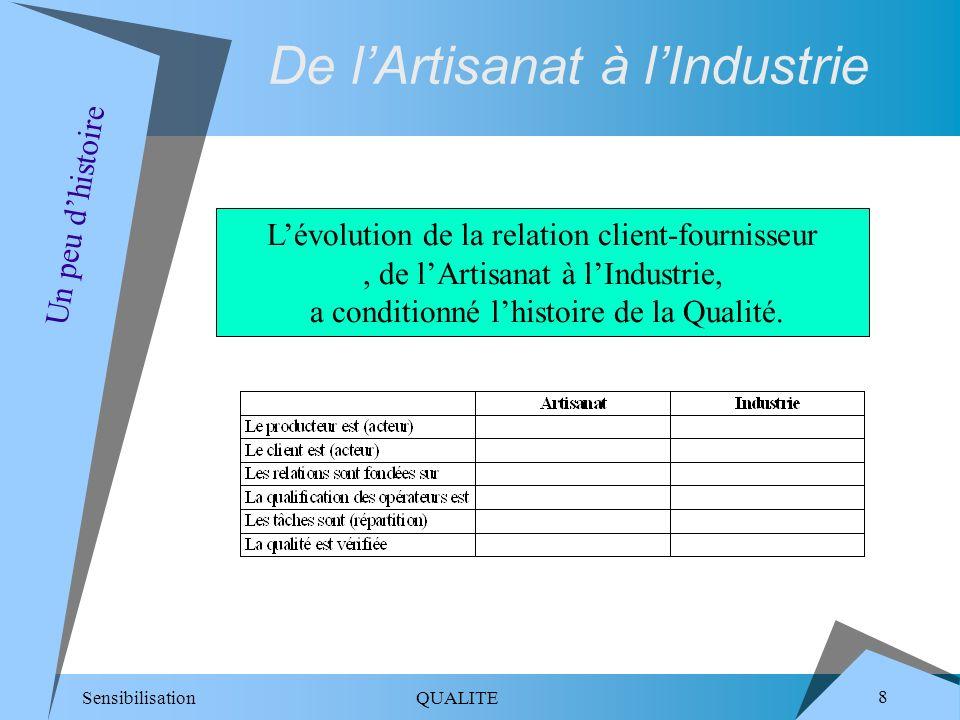 Sensibilisation QUALITE 8 De lArtisanat à lIndustrie Un peu dhistoire Lévolution de la relation client-fournisseur, de lArtisanat à lIndustrie, a conditionné lhistoire de la Qualité.