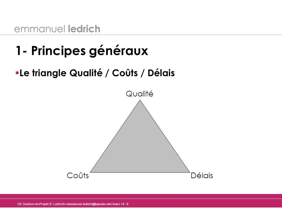 UE Gestion de Projet / E. Ledrich / emmanuel.ledrich@laposte.net / mars 14 - 8 1- Principes généraux Le triangle Qualité / Coûts / Délais DélaisCoûts