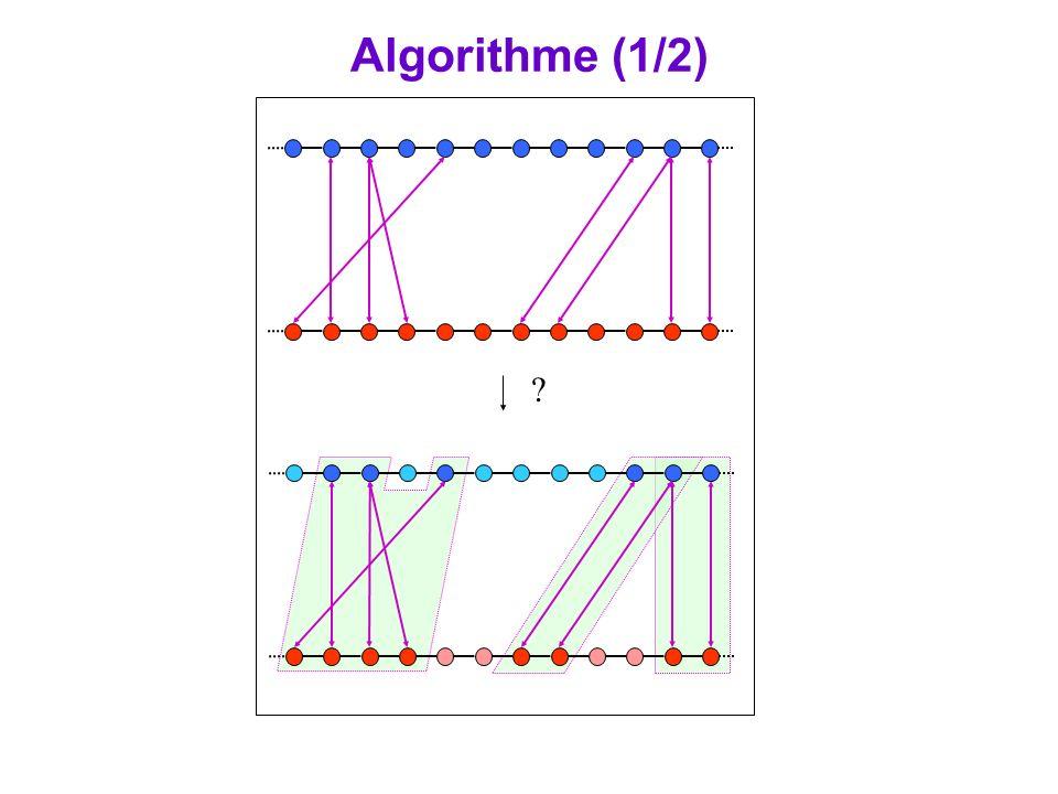 Algorithme (1/2) ?