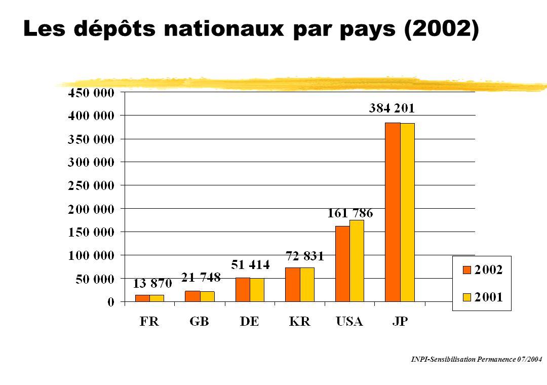 Les dépôts nationaux par pays (2002) INPI-Sensibilisation Permanence 07/2004