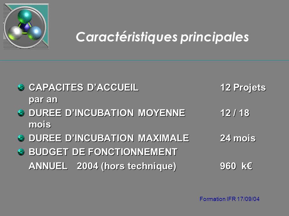 Formation IFR 17/09/04 Caractéristiques principales CAPACITES DACCUEIL12 Projets par an DUREE DINCUBATION MOYENNE 12 / 18 mois DUREE DINCUBATION MAXIM