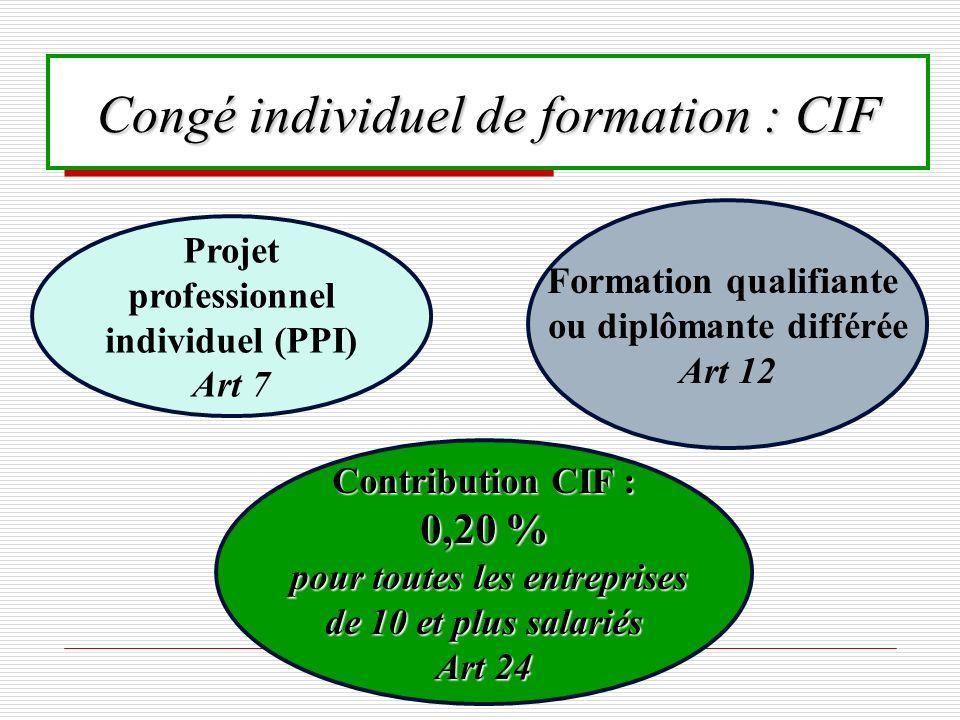 Congé individuel de formation : CIF Projet professionnel individuel (PPI) Art 7 Formation qualifiante ou diplômante différée Art 12 Contribution CIF :
