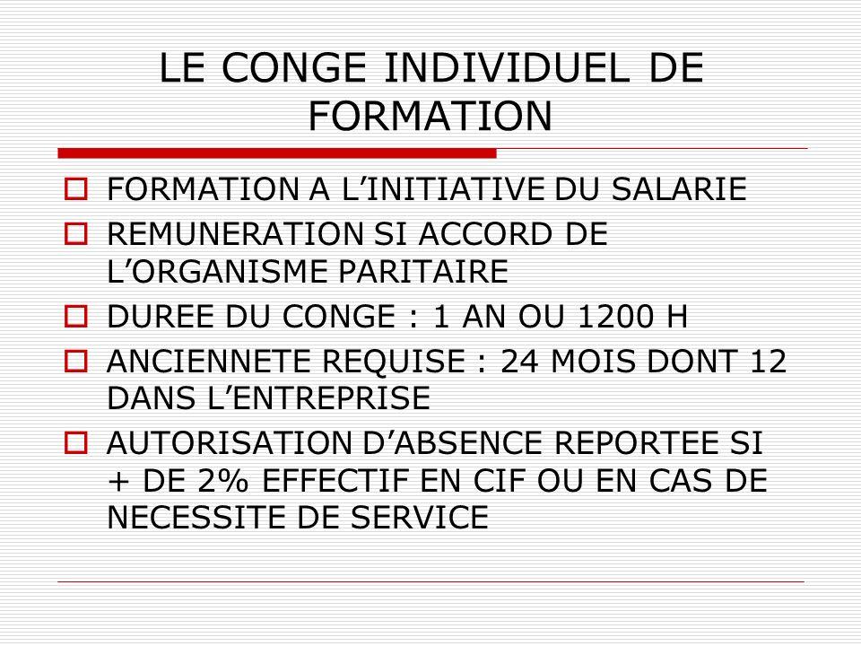 LE CONGE INDIVIDUEL DE FORMATION FORMATION A LINITIATIVE DU SALARIE REMUNERATION SI ACCORD DE LORGANISME PARITAIRE DUREE DU CONGE : 1 AN OU 1200 H ANC