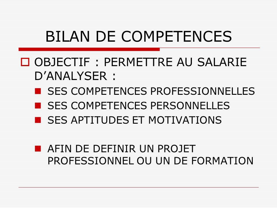 BILAN DE COMPETENCES OBJECTIF : PERMETTRE AU SALARIE DANALYSER : SES COMPETENCES PROFESSIONNELLES SES COMPETENCES PERSONNELLES SES APTITUDES ET MOTIVA
