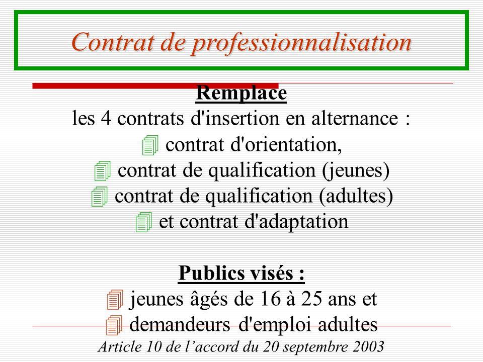 Contrat de professionnalisation Remplace les 4 contrats d'insertion en alternance : 4 contrat d'orientation, 4 contrat de qualification (jeunes) 4 con