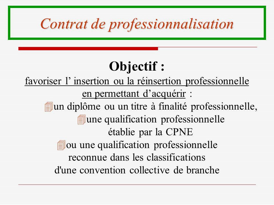 Contrat de professionnalisation Objectif : favoriser l insertion ou la réinsertion professionnelle en permettant dacquérir : 4un diplôme ou un titre à