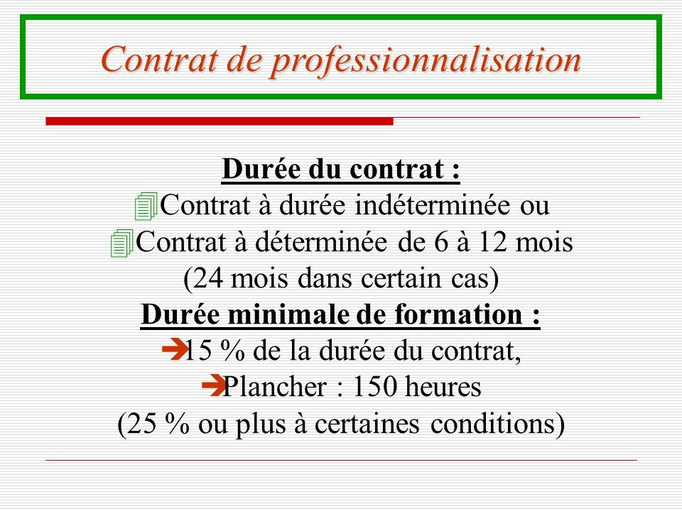 Contrat de professionnalisation Durée du contrat : 4Contrat à durée indéterminée ou 4Contrat à déterminée de 6 à 12 mois (24 mois dans certain cas) Du