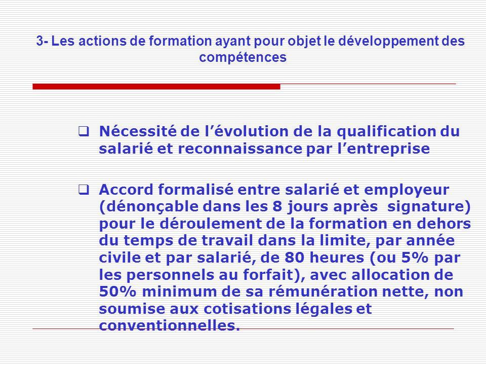 3- Les actions de formation ayant pour objet le développement des compétences Nécessité de lévolution de la qualification du salarié et reconnaissance