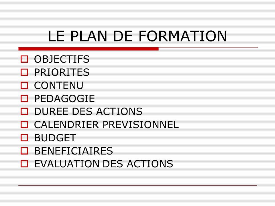 LE PLAN DE FORMATION OBJECTIFS PRIORITES CONTENU PEDAGOGIE DUREE DES ACTIONS CALENDRIER PREVISIONNEL BUDGET BENEFICIAIRES EVALUATION DES ACTIONS