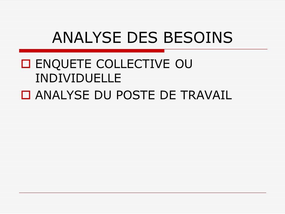 ANALYSE DES BESOINS ENQUETE COLLECTIVE OU INDIVIDUELLE ANALYSE DU POSTE DE TRAVAIL