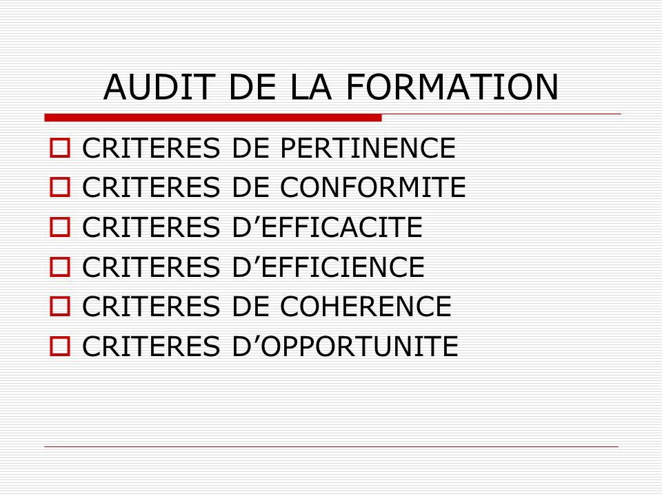 AUDIT DE LA FORMATION CRITERES DE PERTINENCE CRITERES DE CONFORMITE CRITERES DEFFICACITE CRITERES DEFFICIENCE CRITERES DE COHERENCE CRITERES DOPPORTUN