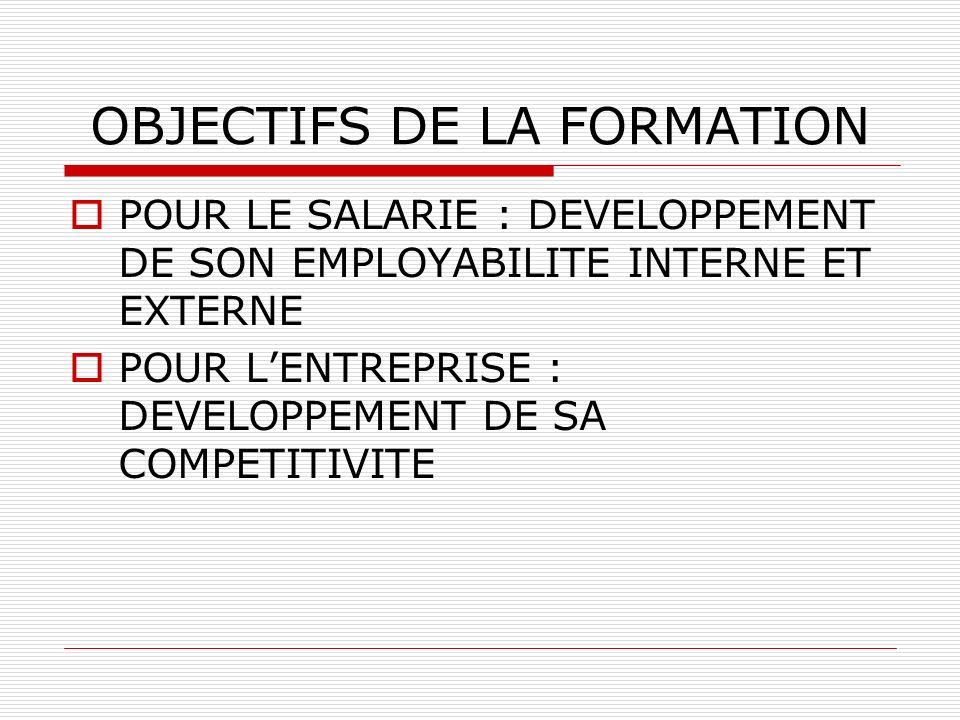 Contrat de professionnalisation Rémunération :