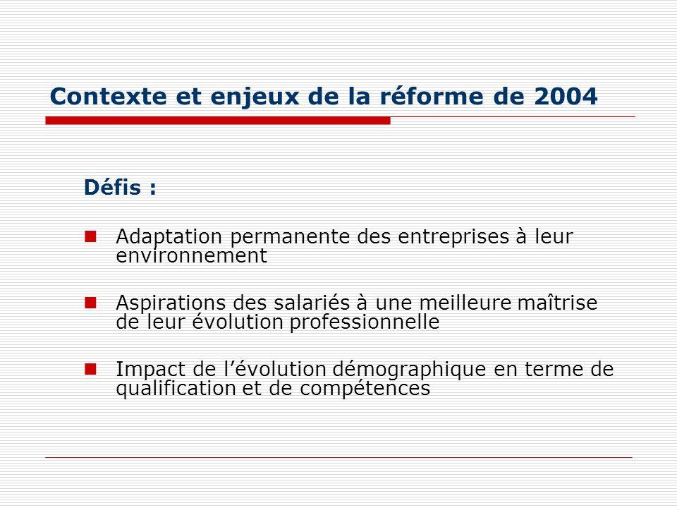 Contexte et enjeux de la réforme de 2004 Défis : Adaptation permanente des entreprises à leur environnement Aspirations des salariés à une meilleure m