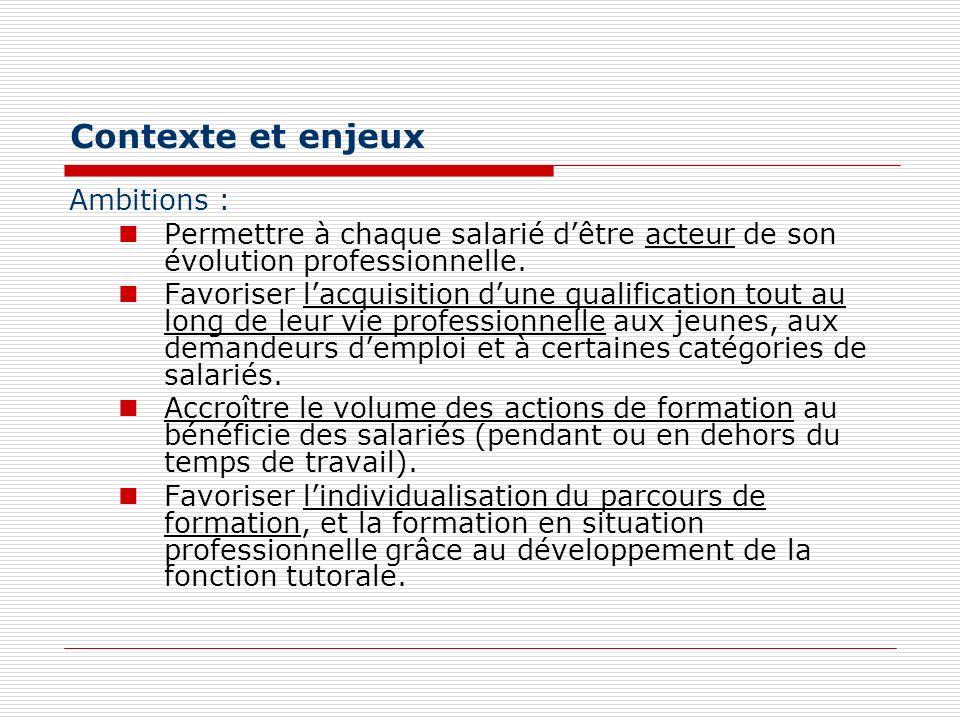 Contexte et enjeux Ambitions : Permettre à chaque salarié dêtre acteur de son évolution professionnelle. Favoriser lacquisition dune qualification tou