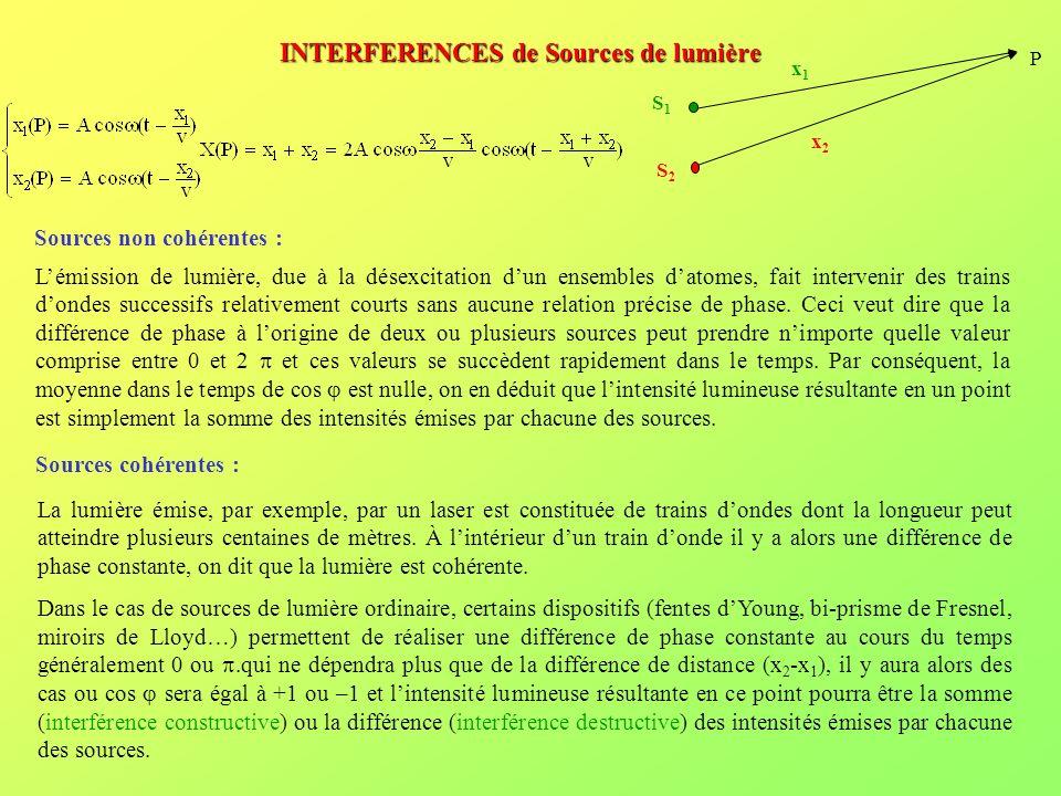 S1S1 S2S2 x1x1 x2x2 P Soient 2 sources synchrones et cohérentes damplitudes égales: Ces ondes se propagent à la vitesse v.