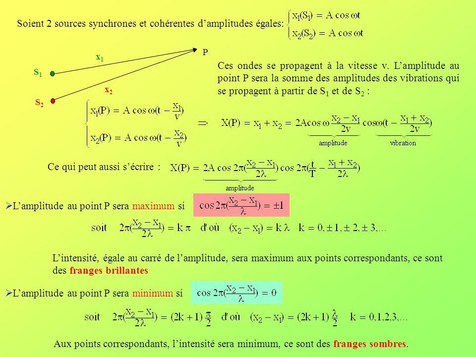 S1S1 S2S2 x1x1 x2x2 P Soient 2 sources synchrones et cohérentes damplitudes égales: Ces ondes se propagent à la vitesse v. Lamplitude au point P sera